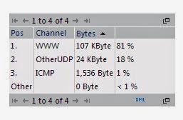 Netflow specific data PRTG