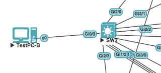 CCIE security v4 toplogy