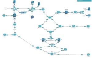 new CCIE Security lab topology