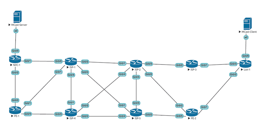 Multicast Topology
